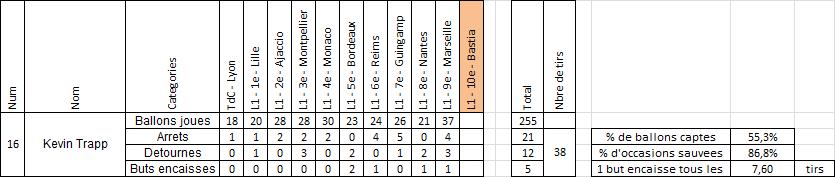 PSG_Gardiens (4)