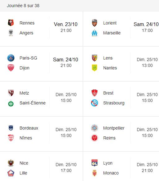 Ligue 1 – Présentation de la 8e journée : Paris reçoit le dernier et choc de Ligue Europa