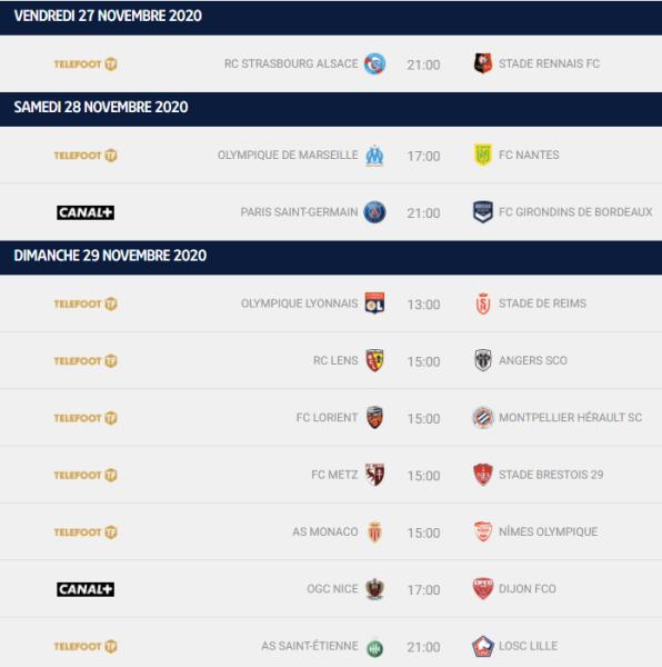 Ligue 1 – Présentation de la 12e journée : le haut de classement face aux mal-classés