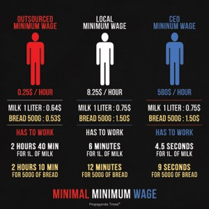Poster released by Minimal Minimum Wage. Photo Credit: PT, Flickr CC
