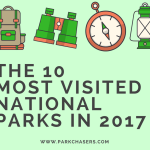 Top 10 Most Visited National Parks in 2017