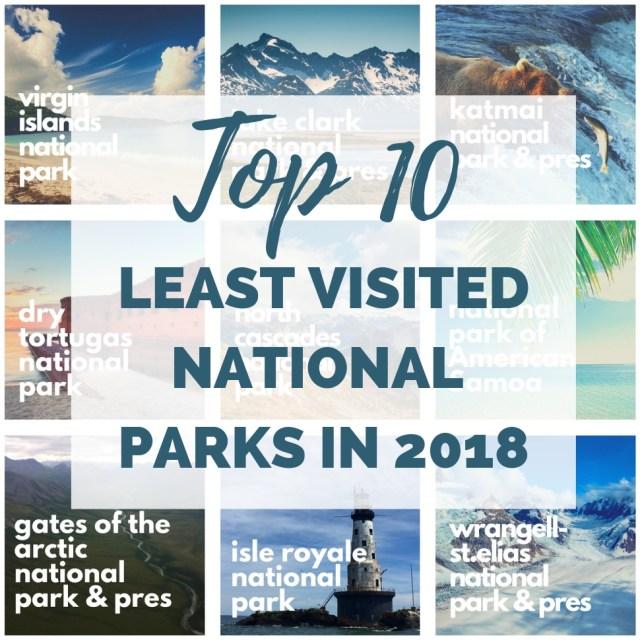 Top 10 least visited national parks in 2018 header image