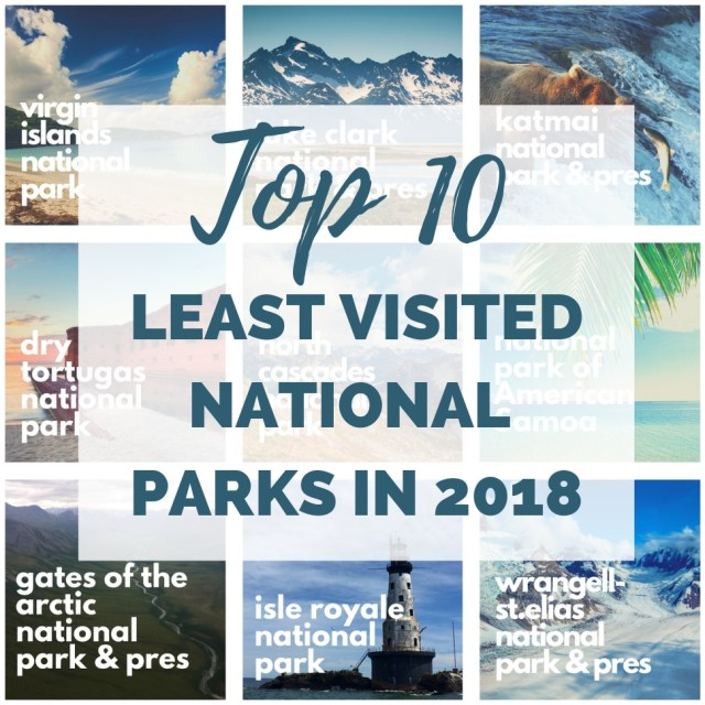 Top 10 least visited national parks in 2018 header image