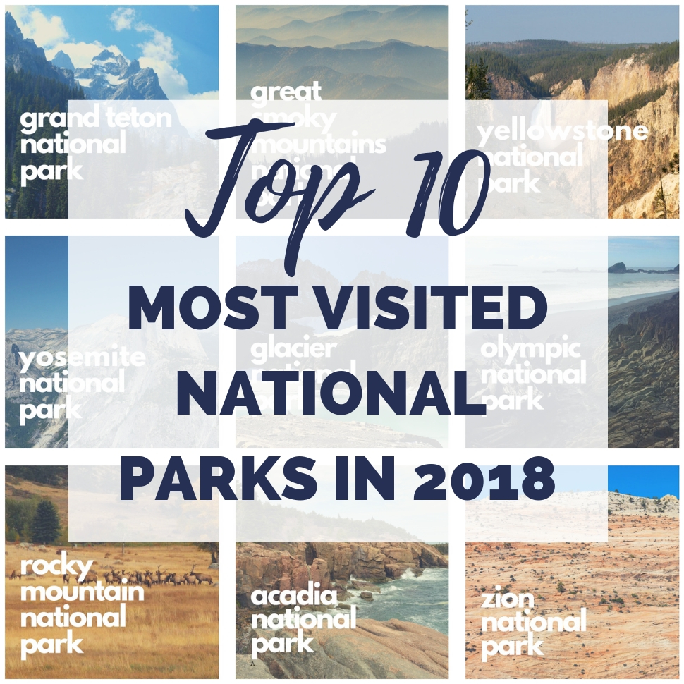 Top 10 Most Visited National Parks in 2018