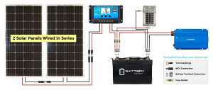 Solar Panel Calculator and DIY Wiring Diagrams for RV and Campers