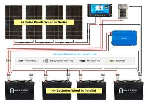 Solar Panel Calculator and DIY Wiring Diagrams for RV and
