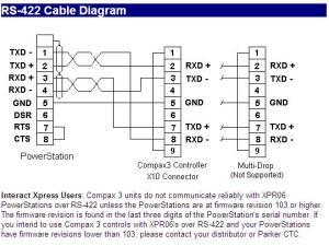 Parker Electromechanical Automation FAQ Site | Compax3