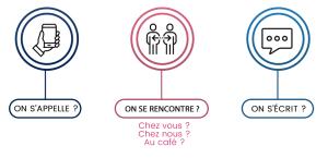 Contact Parlons de Demain CCI Cantal