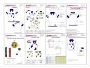 Garment Spec Technician Role in Apparel Design and Garment Production