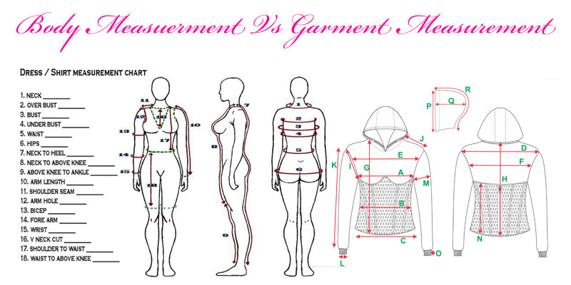 garment measurement specsheet