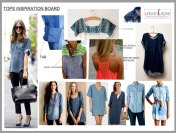 Fashion eCommerce – Building Brand Identity Online