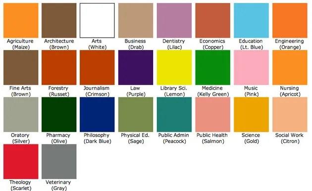 academiccolors