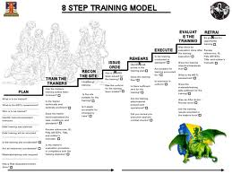 8 step training model