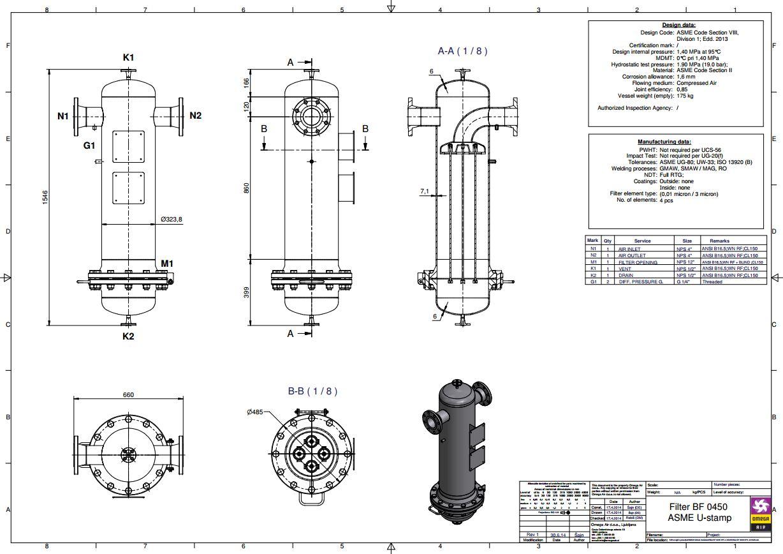 Custom Projects Particle Technics