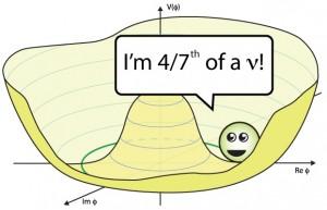fractionalneutrino