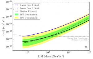 Fermi-DMdsphs-P8