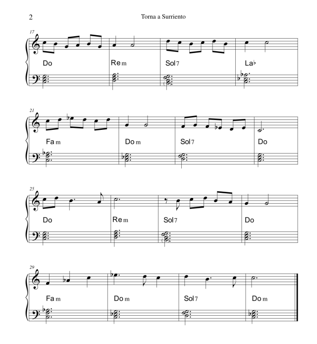Torna a Surriento - Spartito per tastiere semplicissimo 2