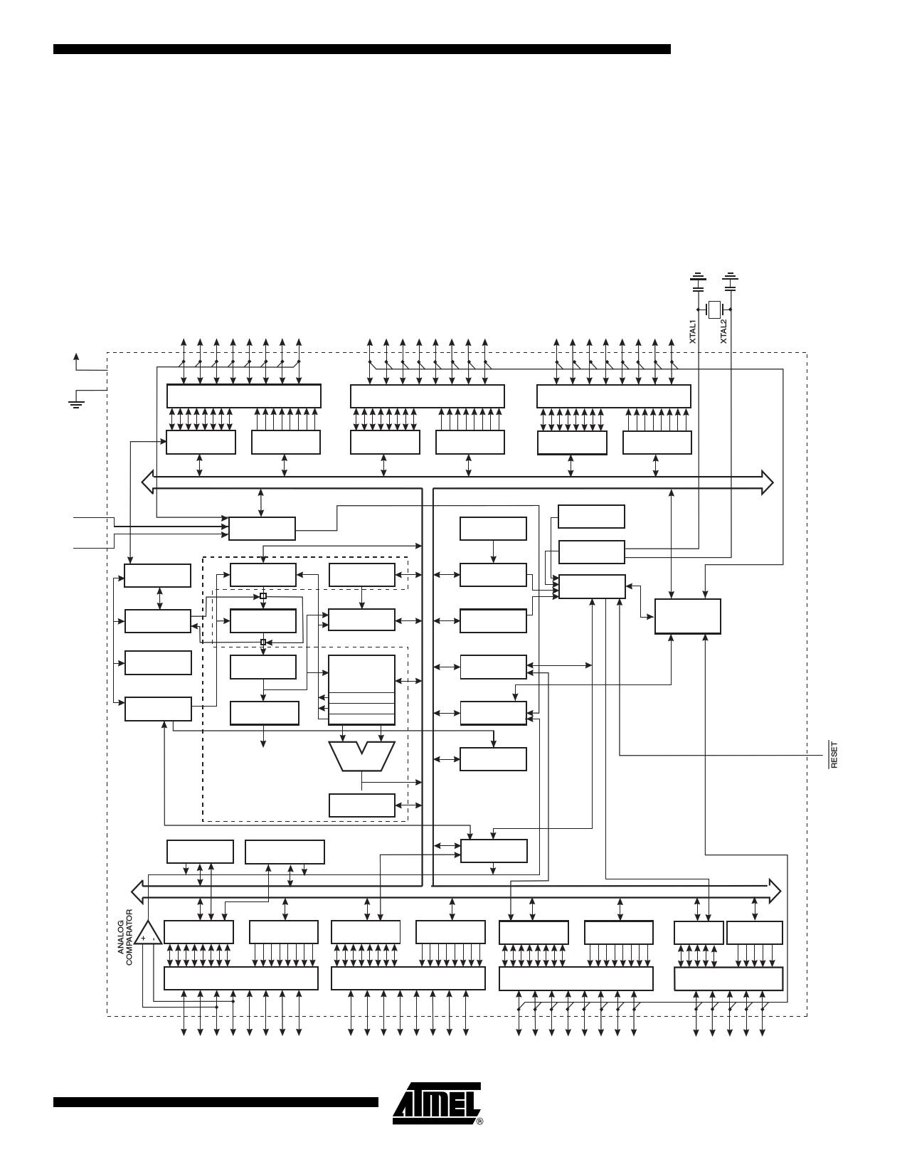Atmega169v Fiche Technique Datasheet