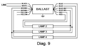 Advance Ballast Wiring Diagram