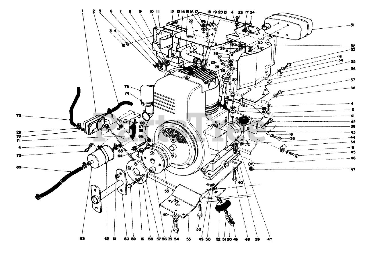 Toro 52