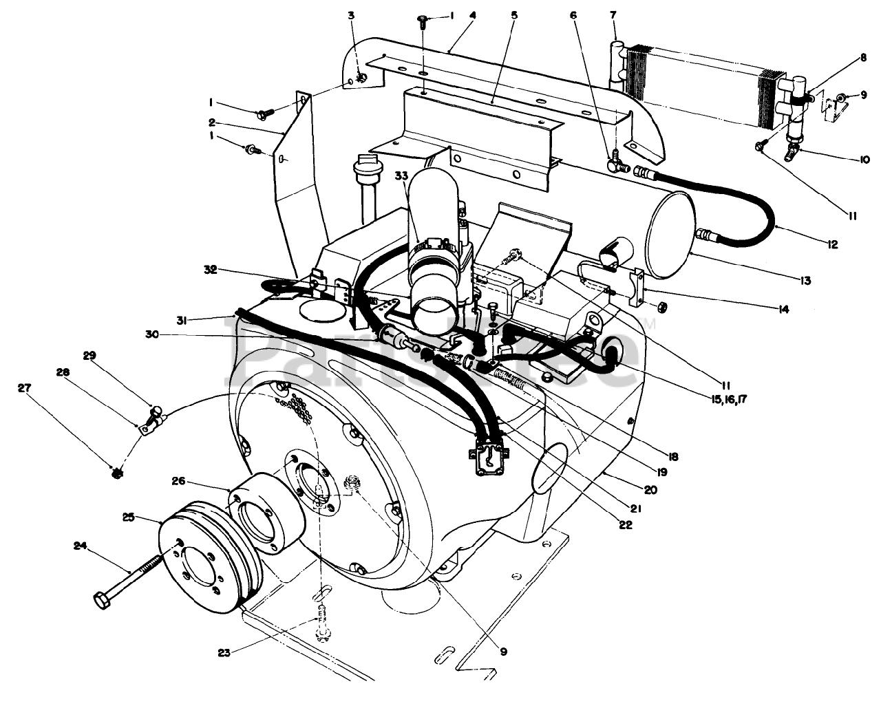 Toro 220