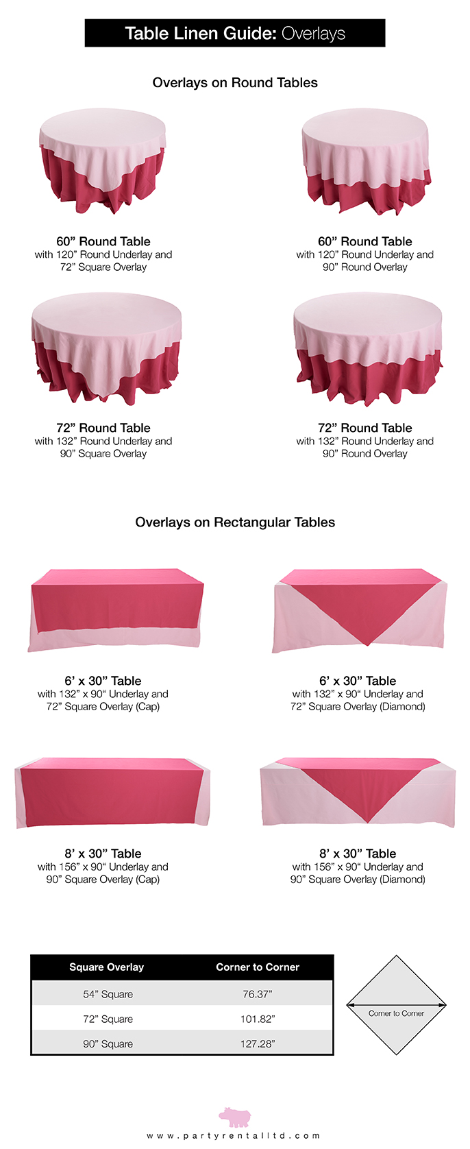 Ultimate Guide To Table Linen Sizes, What Size Linen Do You Need For A 8 Foot Table