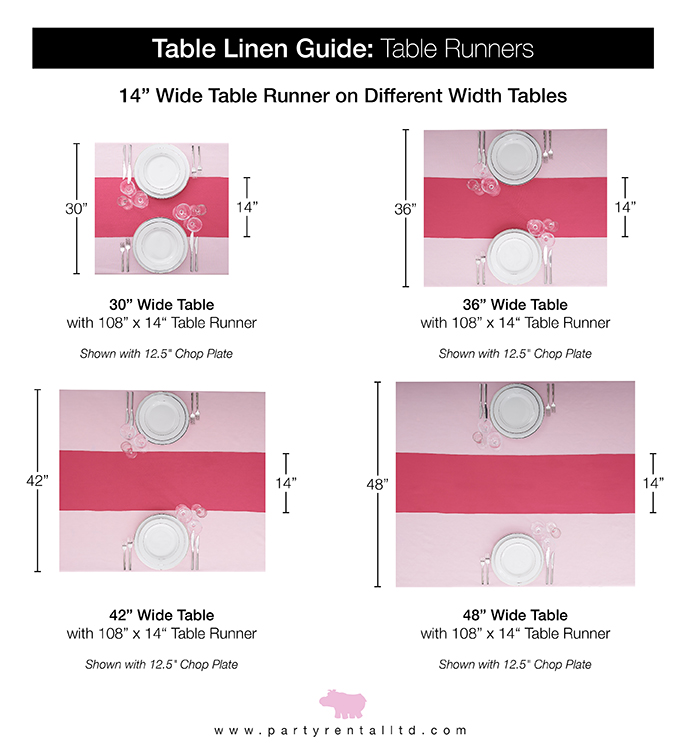 Table Linen Sizes, What Size Tablecloth Do I Need For A 30 X 72 Table