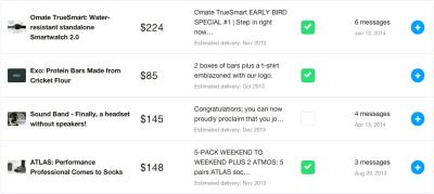 Kickstarter spending