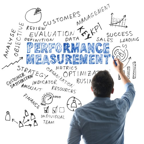 Image result for performance measurement