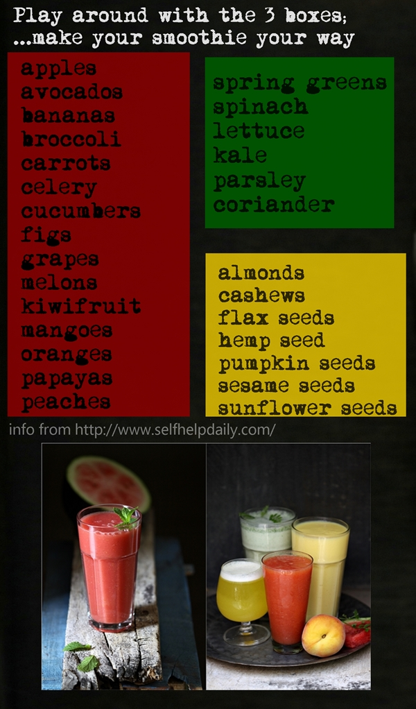 Food groups for smoothies