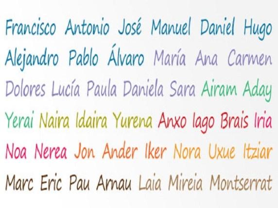 Nomi spagnoli femminili i pi belli da scegliere for Nomi per tartarughe femmine