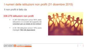 Censimento-Istituzioni-non-profit-2017-slide04 i numeri