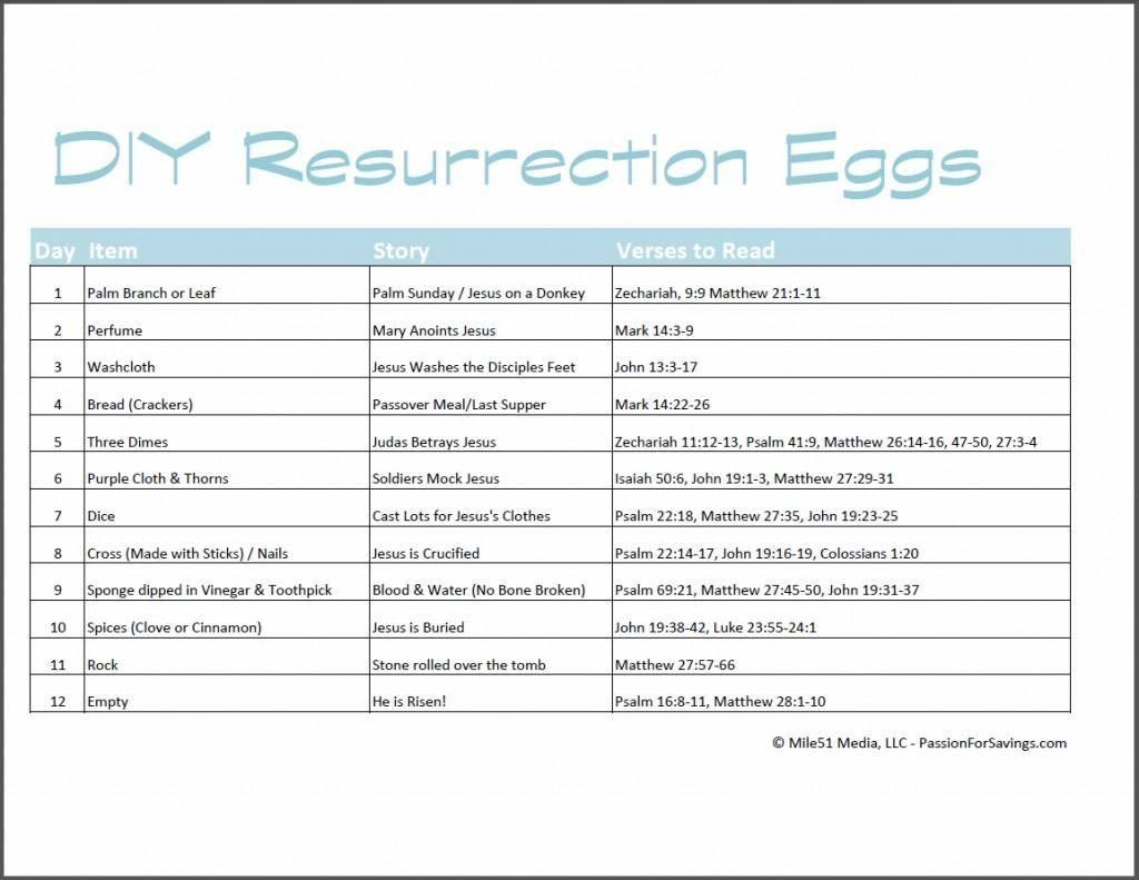 Free Printable Resurrection Eggs Verses To Make Your Own
