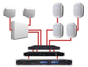 APART système audio complet blanc 540W