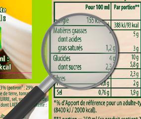 Lire les étiquettes alimentaires