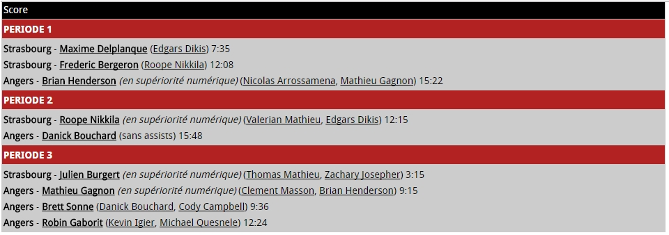 score ducs vs etoile niore 220917