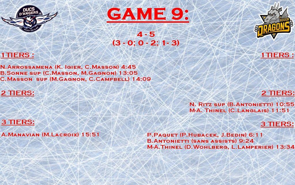 score angers vs rouen 031017