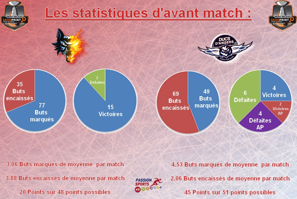 STAT D AVANT MATCH GAME 35