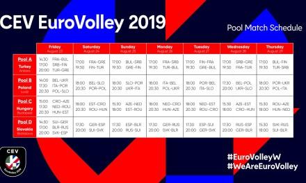 Euro Volley Féminin 2019 : La pré-liste des vingt-quatre Bleues.