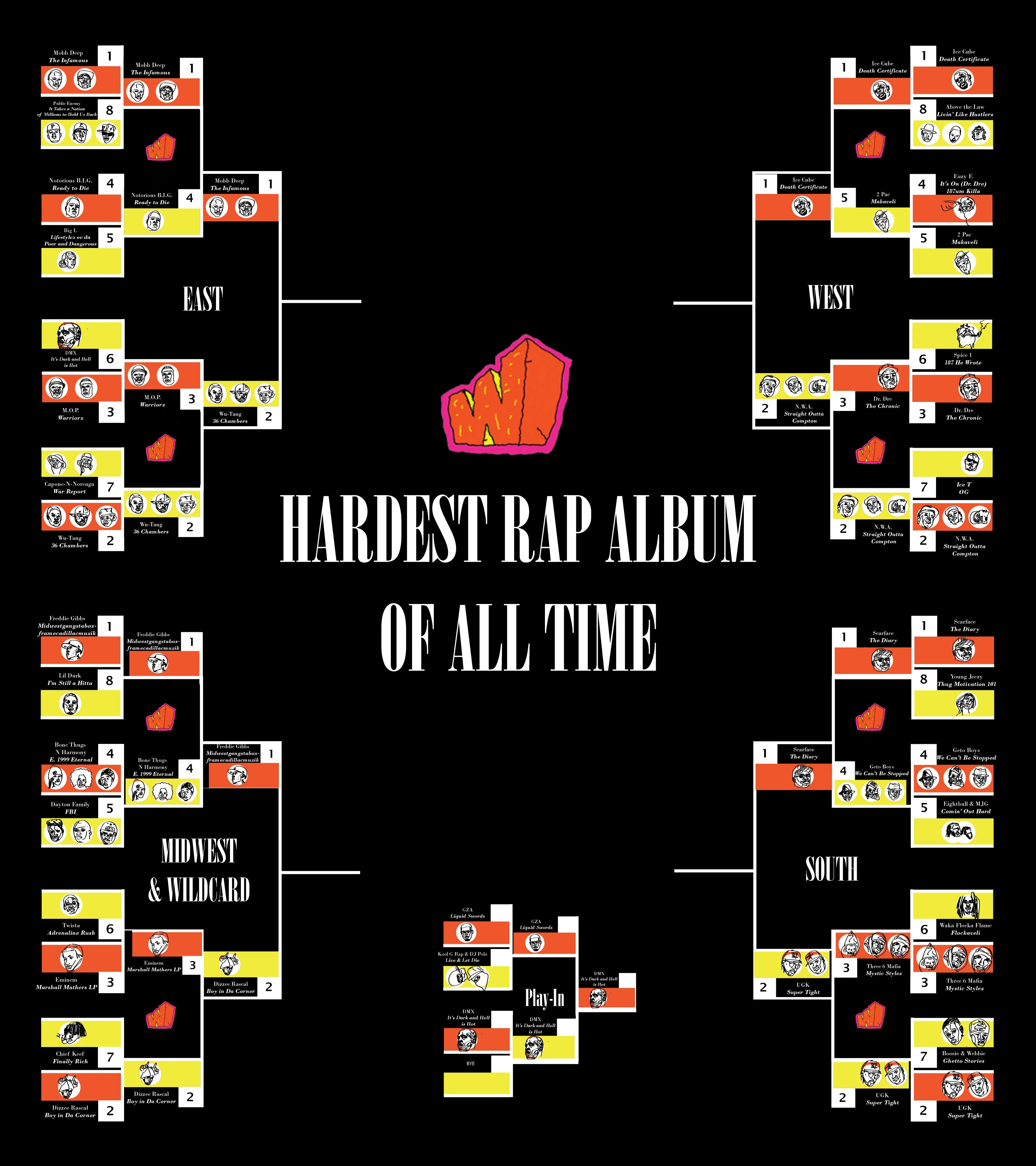 hardest_rap_bracket_3_ELITE8