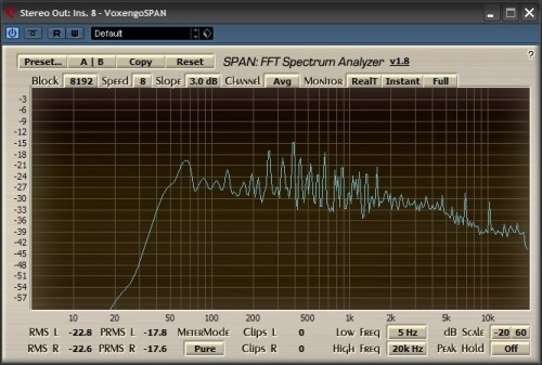 Tighten the Low End of Your Mix with a Frequency Analyzer
