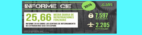 Informe CIE 2016