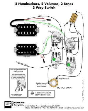 Humbucker | Pastrana Guitars