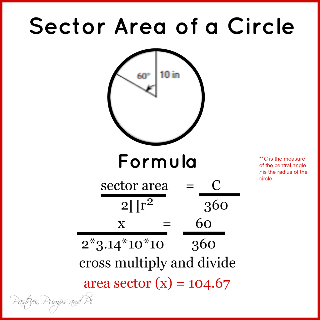 Math Tip Of The Day Circle Sector Area