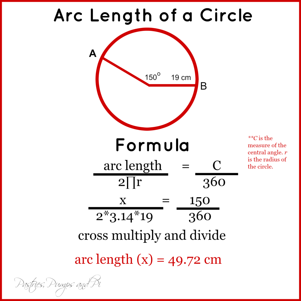 Math Tip Of The Day Circle Arc Length