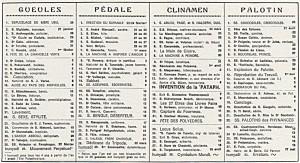 Calendrier Pataphysique Perpétuel, 4è édition, Collège de 'Pataphysique, 1971 volgare