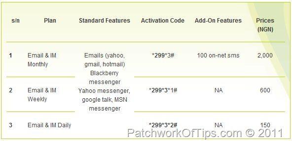 Etisalat Nigeria BlackBerry Email & IM Plan Subscription Codes