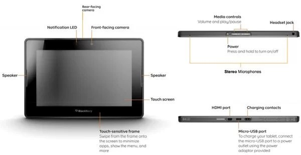 BlackBerry Playbook Wi-Fi Hardware Parts