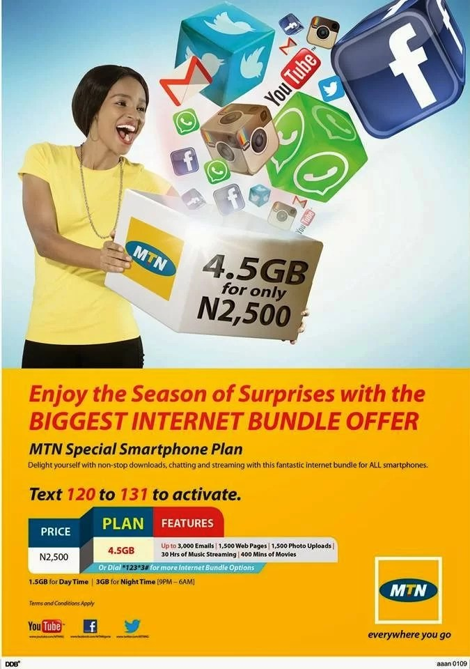 How To Subscribe To MTN Smartphone Data Bundle