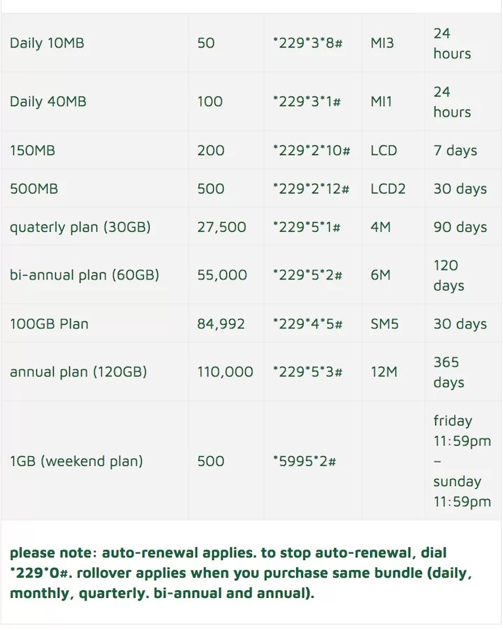 9Mobile_Nigeria Internet Data Plans 2018.png